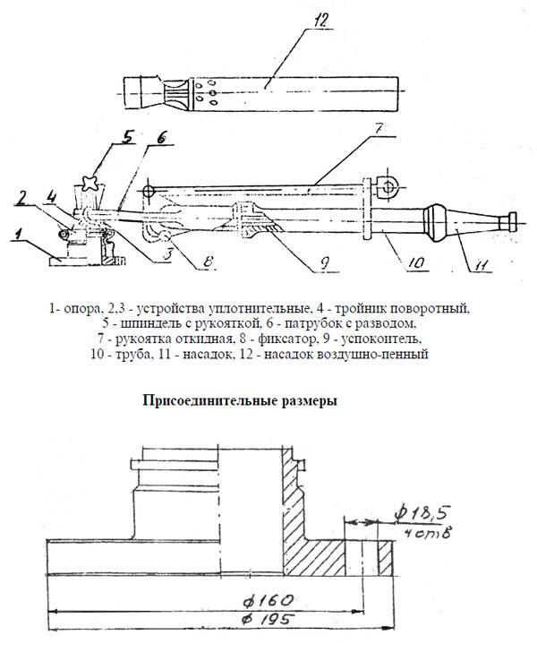 Схема ствола СПК-С20