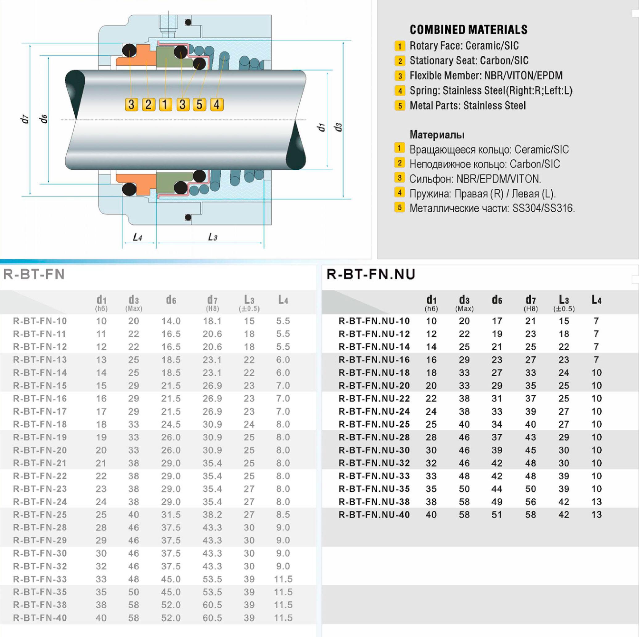Механические уплотнения R-BT-FN.NU